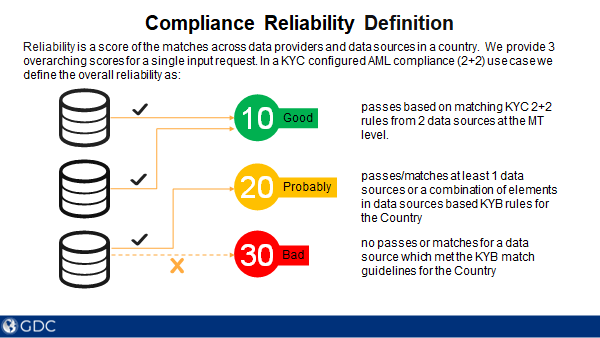 2_2kyc_compliance.png